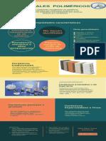 Infografía_Polímeros