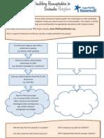 THiS Brainstorming Worksheet