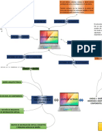 mapas mentales Diseño de sistemas
