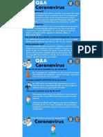 Q&A Coronavirus