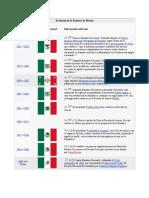 Evolución de la Bandera de México