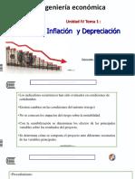 Unidad IV tema 1 Inflacion y depreciación