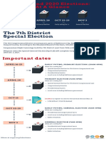 Maryland 2020 Elections Infographic