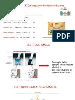 Lezione___Elettrochimica