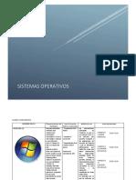 sistemas OP