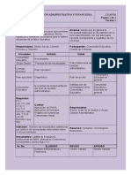 CARACTERIZACION GESTION administrativa y financiera.doc