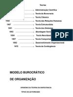 6_Burocracia