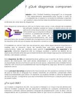 Lenguaje UML