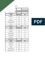 12 8 10 Standings
