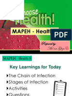 CHAIN OF INFECTION 2.pptx