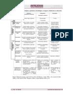 U1.5 Paradigmas_de_investigacion_educativa.pdf
