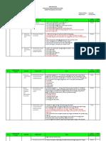 DPIB - KISI-KISI pkk 1, tajrin 2 (2)