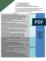 Criterios que orientan la elaboración de informes de intervención educativa