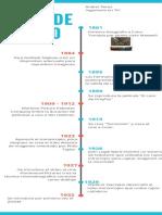 linea de tiempo del video (1).pdf