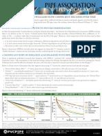 ductile-iron-pipe's-hazen-williams-flow-coefficient-declines-over-time