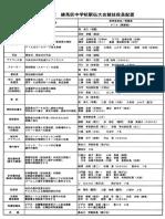 NEW_令和元年練馬区中学校駅伝大会競技役員配置_2019-10-30