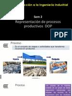 Sem 2 III Representacion de procesos - DOP