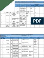 MATRIZ DE REQUISITOS LEGALES EN SEGURIDAD Y SALUD EN EL TRABAJO (1).pdf