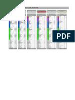 Battle for Azeroth Spreadsheet (v8.3).pdf