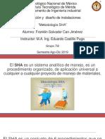 TEMA 2.6 Metodología SHA
