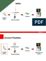 Oracle AP_R12 PPT