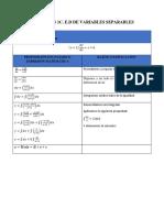 Desarrollo unidad 1_EDO_Miguel Plalacios (1)