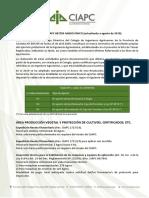 Resolución CIAPC 807/09 ANEXO ÚNICO (actualizado a agosto de 2019)