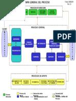 Anexo3. Mapa General de Procesos