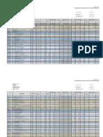 Valorizacion Mayores Metrados (Modelo)