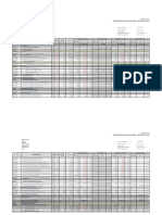 Valorizacion Partidas Nuevas (Modelo)