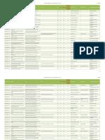 Fase ajuste 2020.1 turmas_ofertadas.pdf