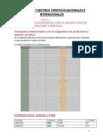 128679825-PRODUCTOS-Y-DESTINOS-TURISTICOS-NACIONALES-E-INTERNACIONALES.docx