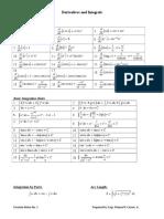 Derivative and Integral Formula Sheet