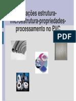 Propriedades e Processo de Sintetização do PVC
