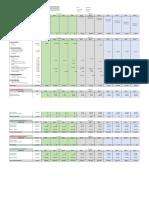 Formato Proyeccion de ingresos y egresos_revMC.xlsx