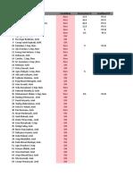 data pk perawat 2020