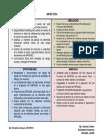 FODA DAVIANA.docx