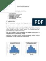 DISTRIBUCION DE FRECUENCIAS VARIABLE DISCRETA_ graficos