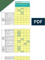 cruce de areas y orientaciones curriculares FULL VERSION