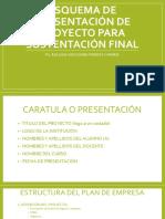 ESQUEMA DE PRESENTACIÓN DE PROYECTO PARA SUSTENTACIÓN FINAL