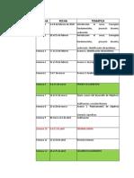 Planeacion semestre 2020-1