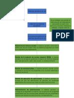 Funciones de los sistemas operativos.docx