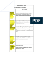 IDENTIFICACIÓN DEL RIESGO.docx