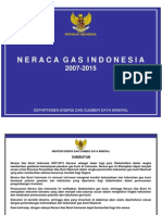 Neraca Gas Indonesia