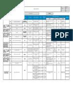 PRE-RG-GC-191 - Matriz de objetivos