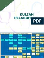 KULIAH PELABUHAN1.pptx