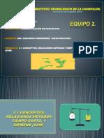 3.1-CONCEPTOS-RELACIONES-MÉTODOS-TIEMPO-COSTO-Y-SIEMENS-SAM.