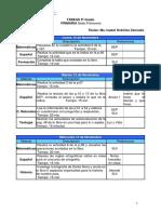 TAREAS5to12-16nov.pdf