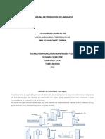 DIAGRAMA DE PRODUCCION DE AMONIACO
