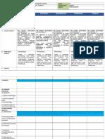 DLL FORMAT WORD - SCI10 Q3